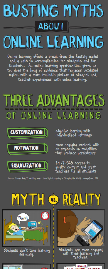 myths of online learning