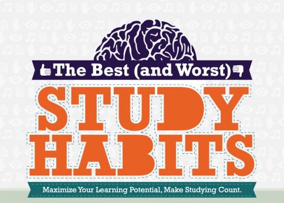 studyHabits
