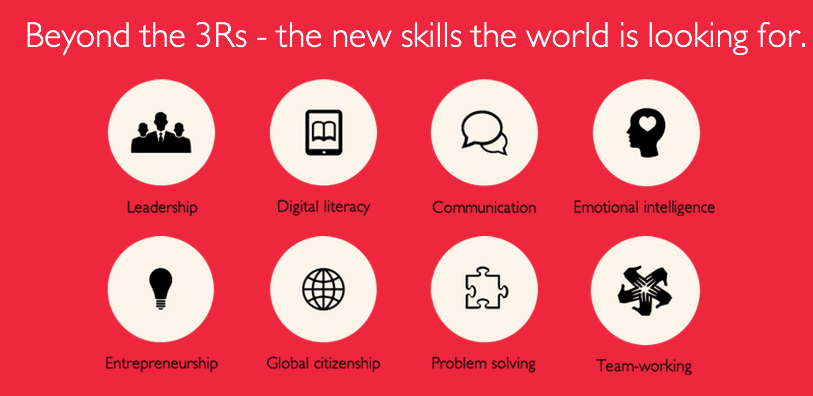 skills needed in the workplace today tips for student success employers in today s digital era are looking for these eight skills